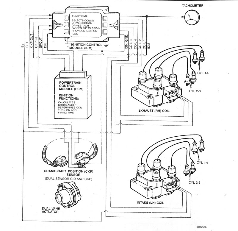 Ignition Systems    Efidynotuning